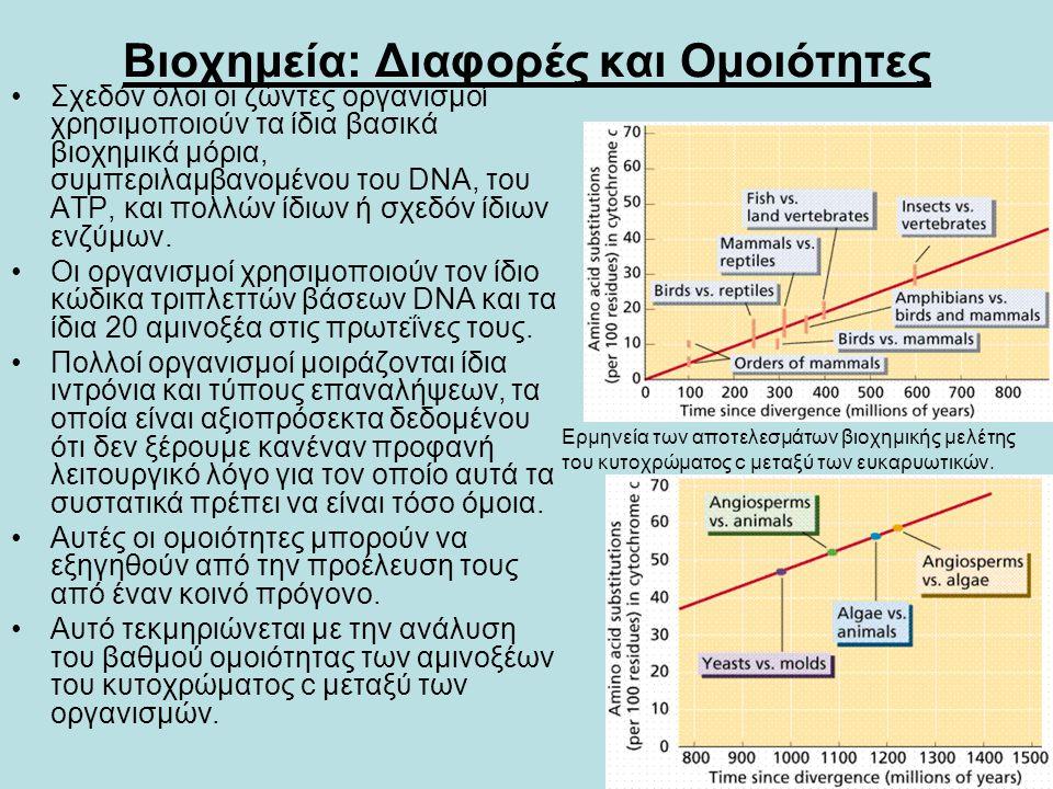Βιοχημεία: Διαφορές και Ομοιότητες