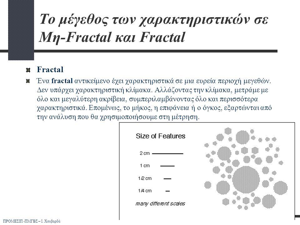 Το μέγεθος των χαρακτηριστικών σε Μη-Fractal και Fractal