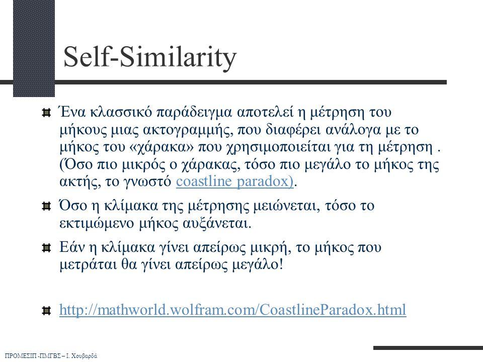 Self-Similarity