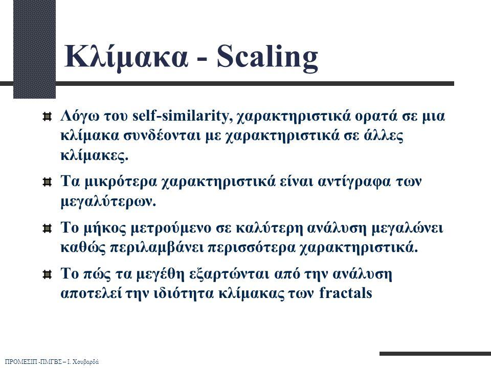 Κλίμακα - Scaling Λόγω του self-similarity, χαρακτηριστικά ορατά σε μια κλίμακα συνδέονται με χαρακτηριστικά σε άλλες κλίμακες.