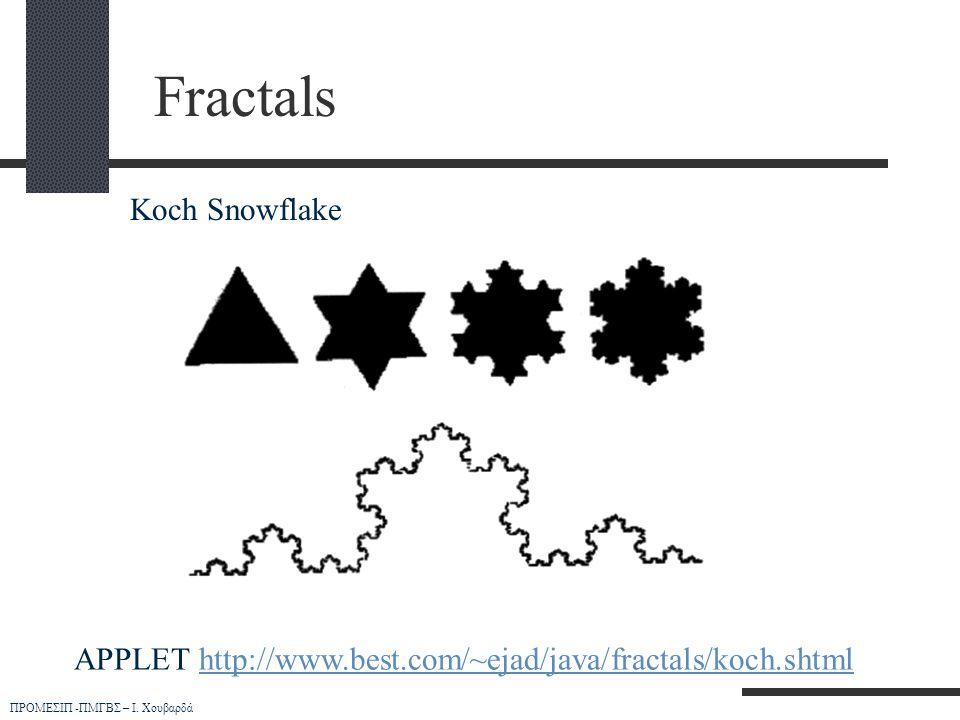 Fractals Koch Snowflake
