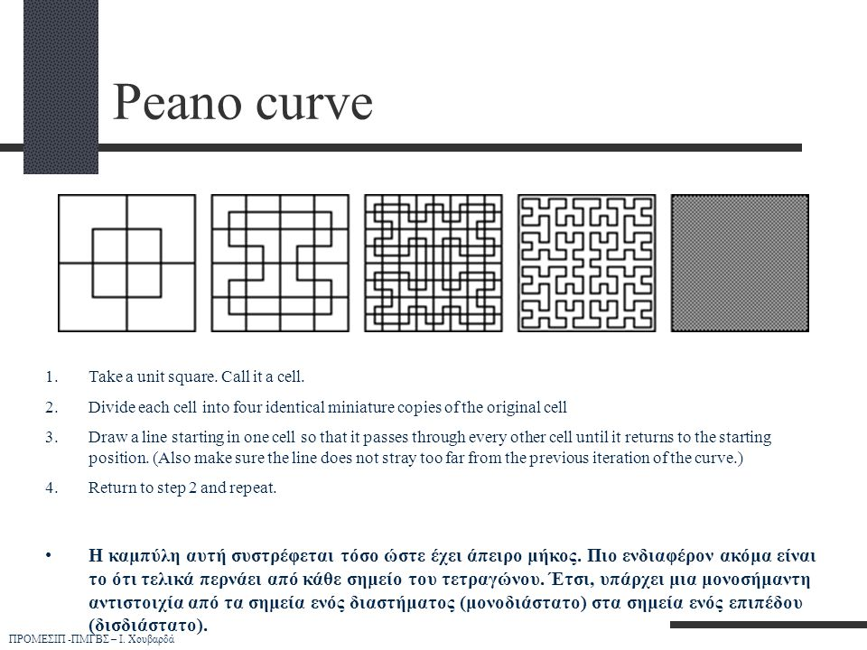 Peano curve Take a unit square. Call it a cell. Divide each cell into four identical miniature copies of the original cell.