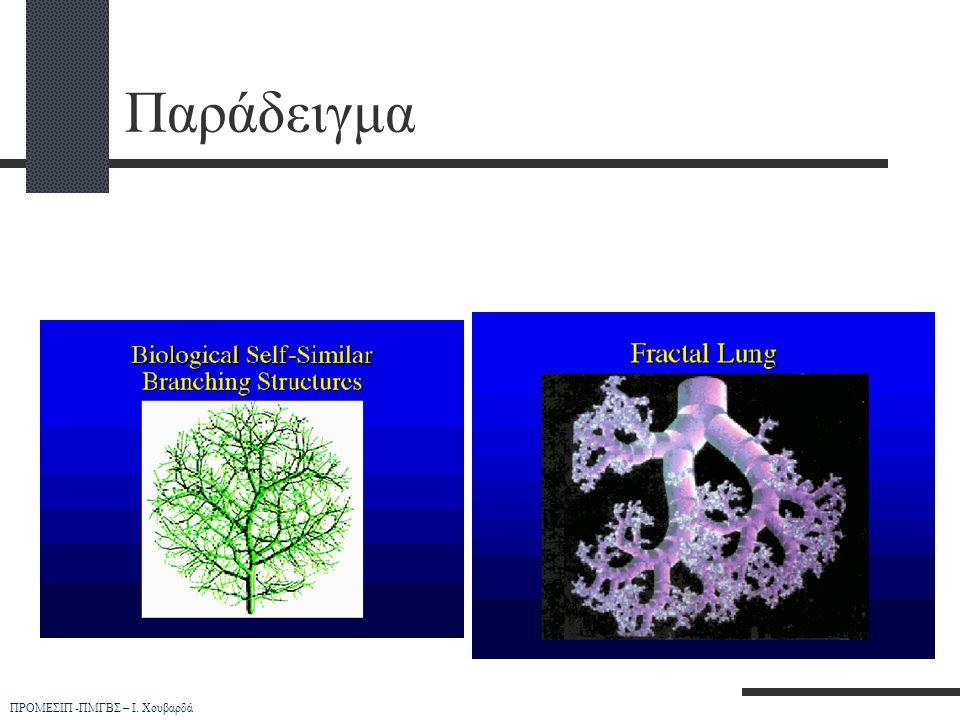 Παράδειγμα ΠΡΟΜΕΣΙΠ -ΠΜΓΒΣ – Ι. Χουβαρδά