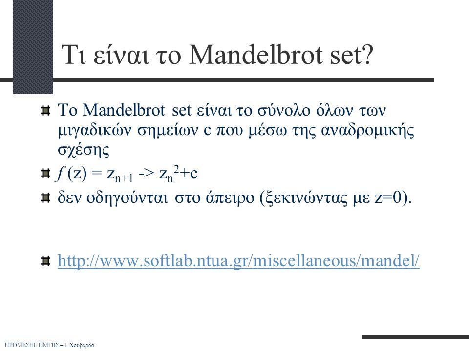 Τι είναι το Mandelbrot set
