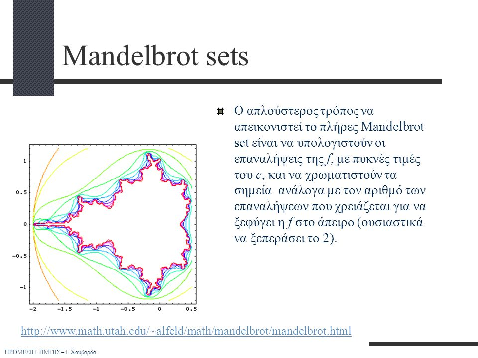 Mandelbrot sets