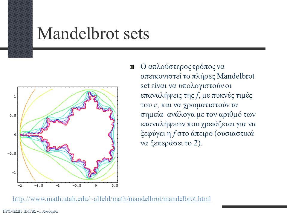 Mandelbrot sets