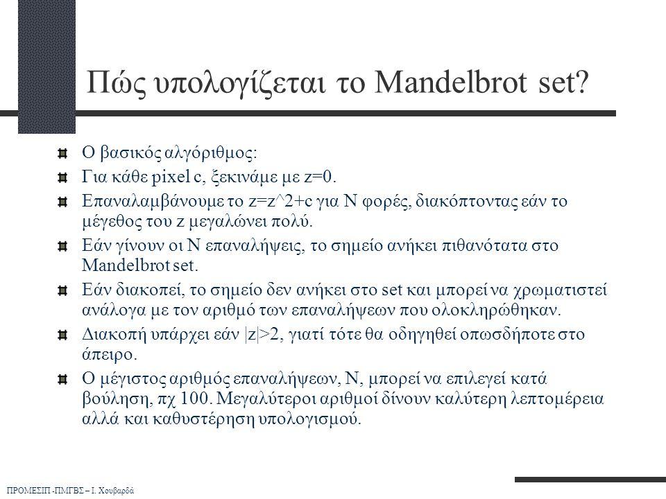 Πώς υπολογίζεται το Mandelbrot set