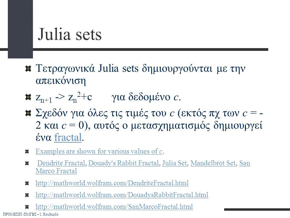 Julia sets Τετραγωνικά Julia sets δημιουργούνται με την απεικόνιση