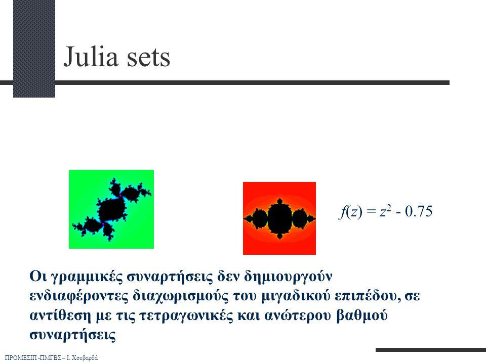 Julia sets f(z) = z2 - 0.75.