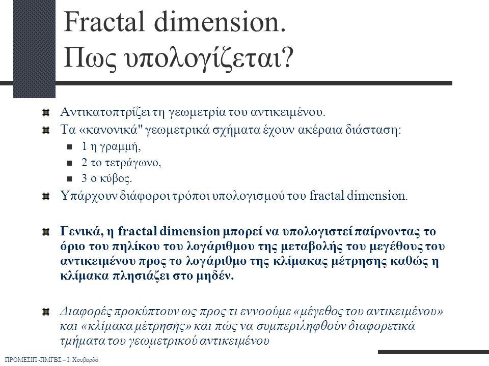 Fractal dimension. Πως υπολογίζεται