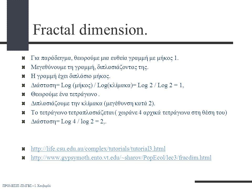 Fractal dimension. Για παράδειγμα, θεωρούμε μια ευθεία γραμμή με μήκος 1. Μεγεθύνουμε τη γραμμή, διπλασιάζοντας της.