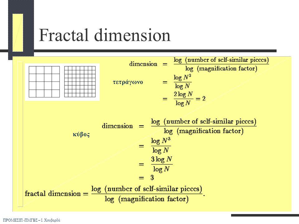 Fractal dimension τετράγωνο κύβος ΠΡΟΜΕΣΙΠ -ΠΜΓΒΣ – Ι. Χουβαρδά