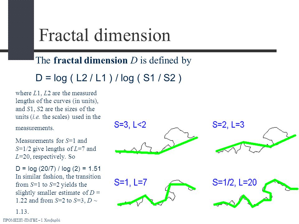 Fractal dimension The fractal dimension D is defined by