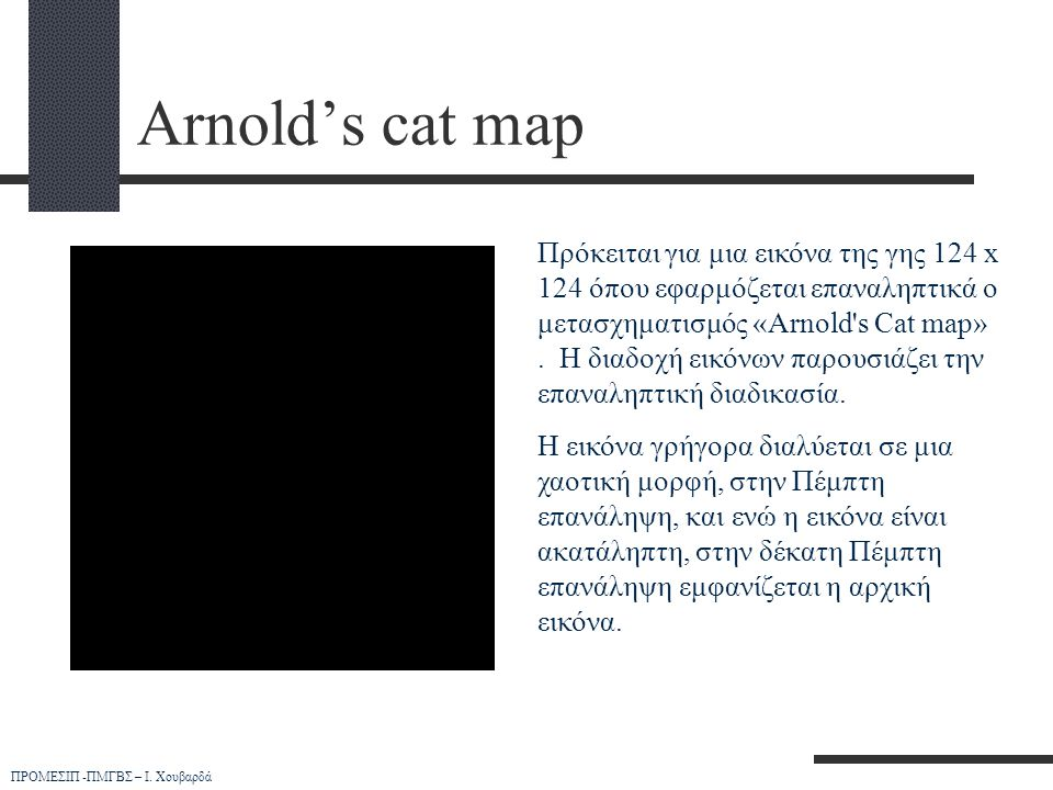 Arnold's cat map