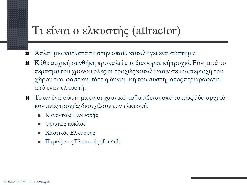 Τι είναι ο ελκυστής (attractor)