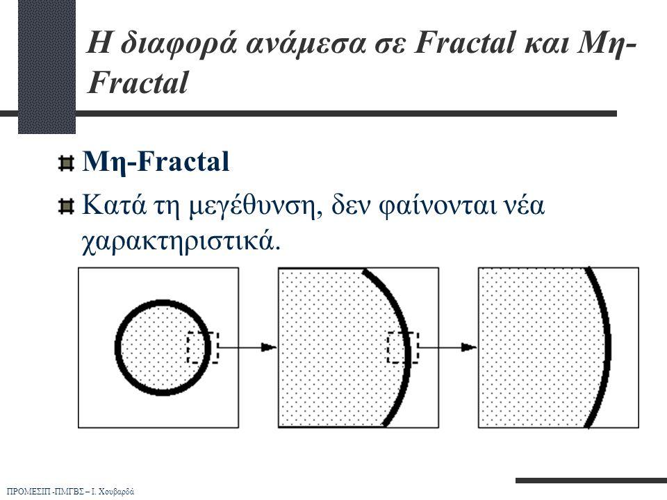 Η διαφορά ανάμεσα σε Fractal και Μη-Fractal