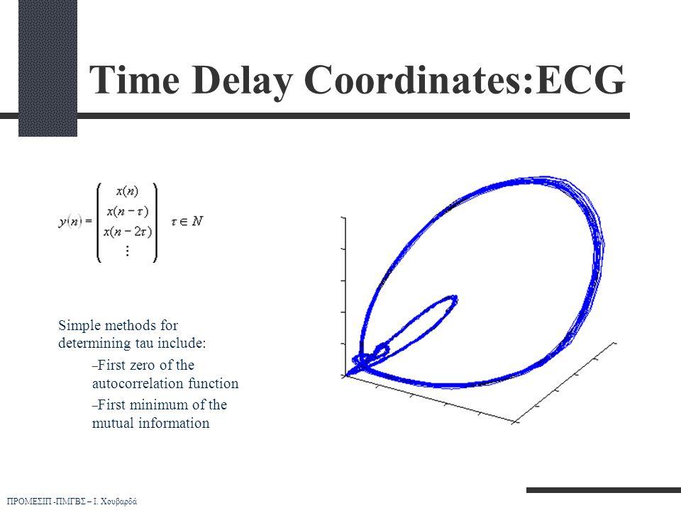 Time Delay Coordinates:ECG