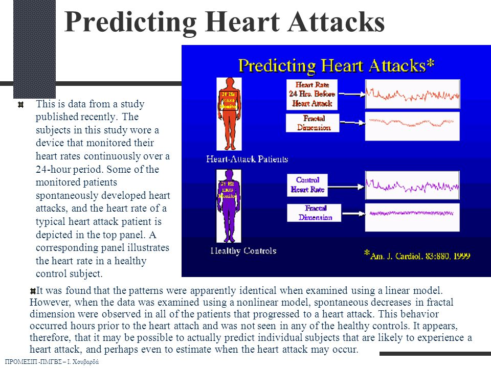 Predicting Heart Attacks