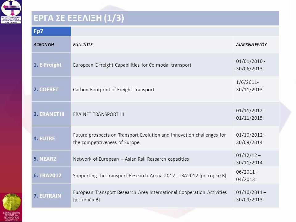 ΕΡΓΑ ΣΕ ΕΞΕΛΙΞΗ (1/3) Fp7 1. E-Freight 2. COFRET 3. ERANET III