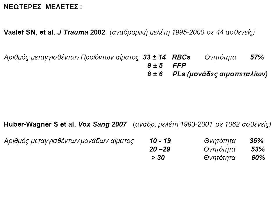 ΝΕΩΤΕΡΕΣ ΜΕΛΕΤΕΣ : Vaslef SN, et al. J Trauma 2002 (αναδρομική μελέτη 1995-2000 σε 44 ασθενείς)