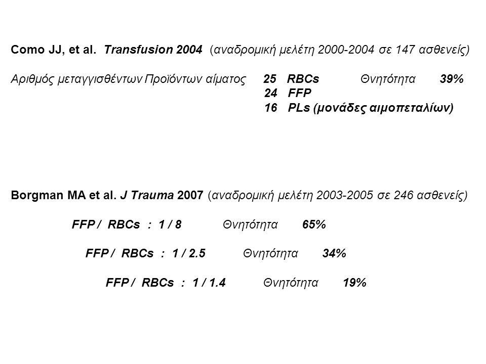 Como JJ, et al. Transfusion 2004 (αναδρομική μελέτη 2000-2004 σε 147 ασθενείς)