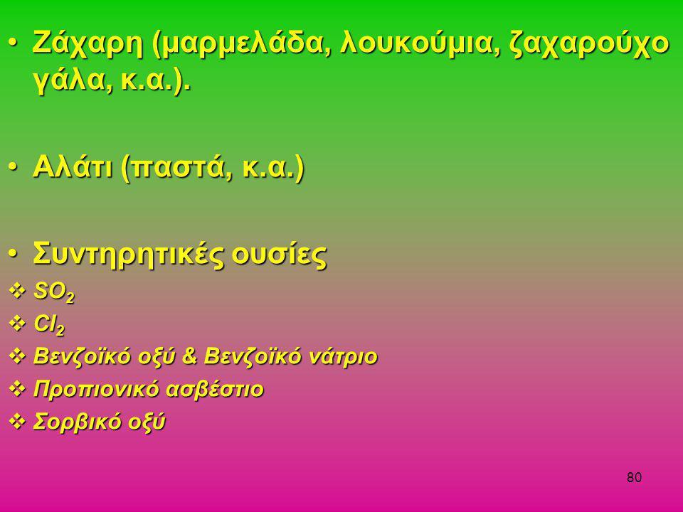 Ζάχαρη (μαρμελάδα, λουκούμια, ζαχαρούχο γάλα, κ.α.).