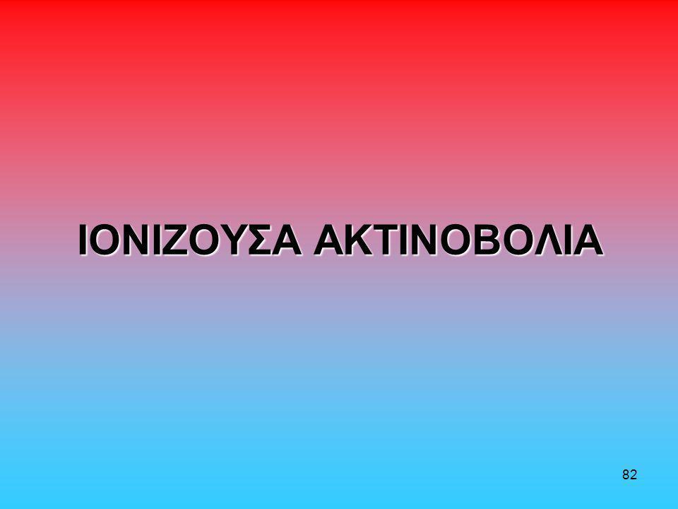 ΙΟΝΙΖΟΥΣΑ ΑΚΤΙΝΟΒΟΛΙΑ