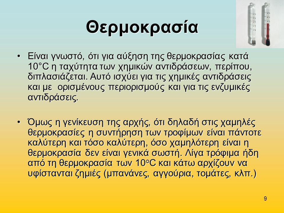 Θερμοκρασία