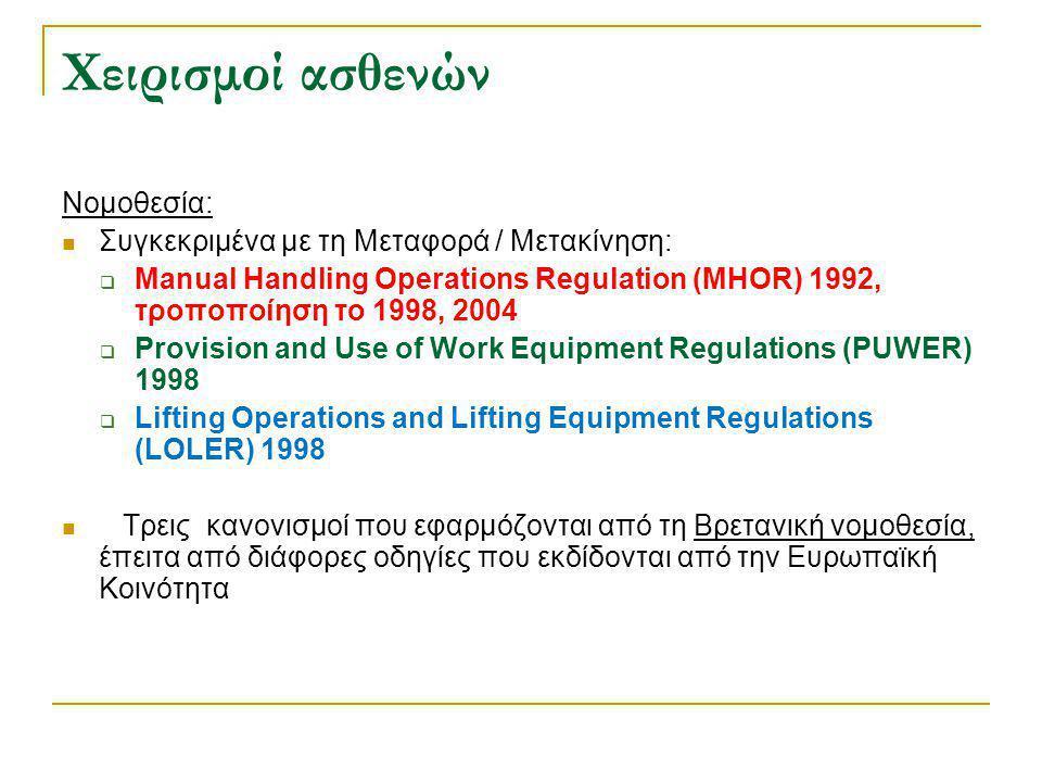 Χειρισμοί ασθενών Νομοθεσία: Συγκεκριμένα με τη Mεταφορά / Mετακίνηση: