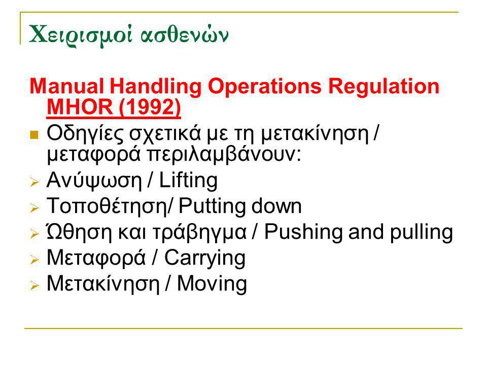 Χειρισμοί ασθενών Manual Handling Operations Regulation MHOR (1992)