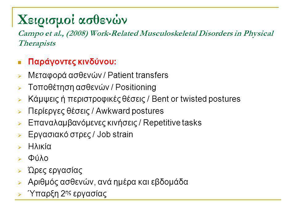 Χειρισμοί ασθενών Campo et al