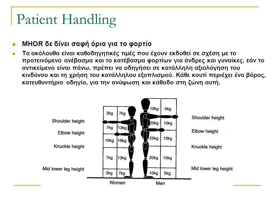 Patient Handling MHOR δε δίνει σαφή όρια για το φορτίο