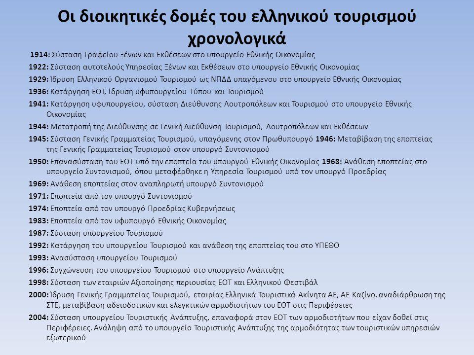 Οι διοικητικές δομές του ελληνικού τουρισμού χρονολογικά