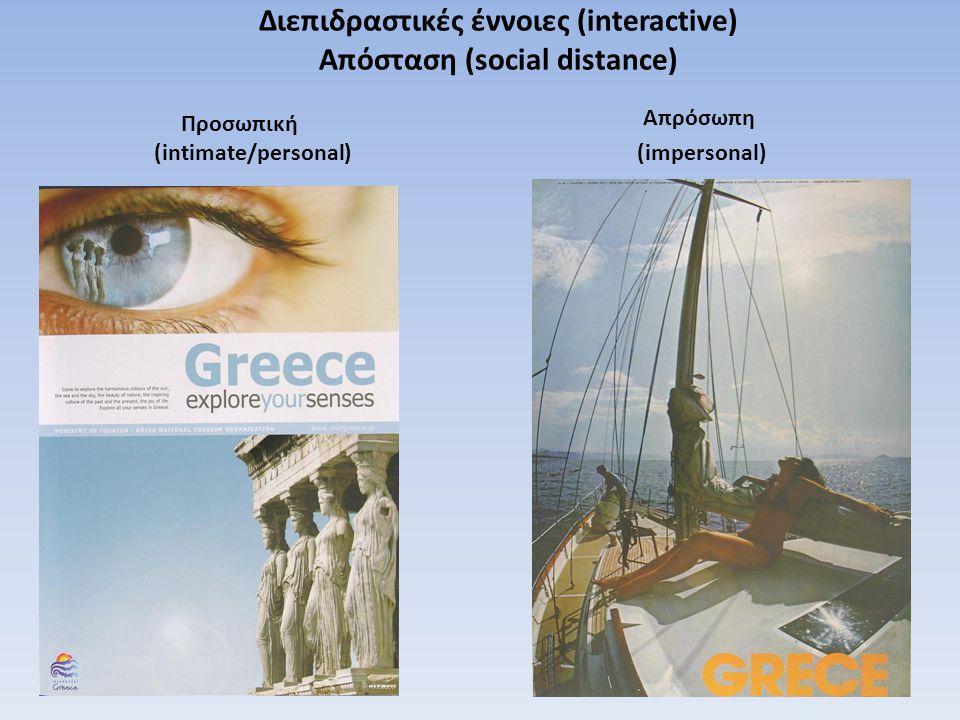Διεπιδραστικές έννοιες (interactive) Απόσταση (social distance)
