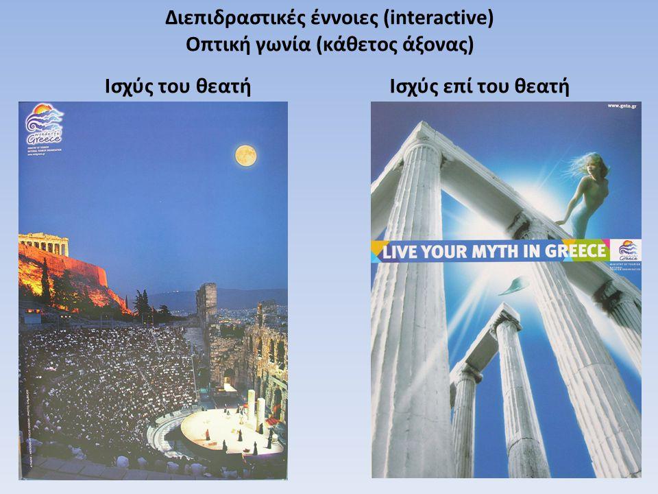 Διεπιδραστικές έννοιες (interactive) Οπτική γωνία (κάθετος άξονας)