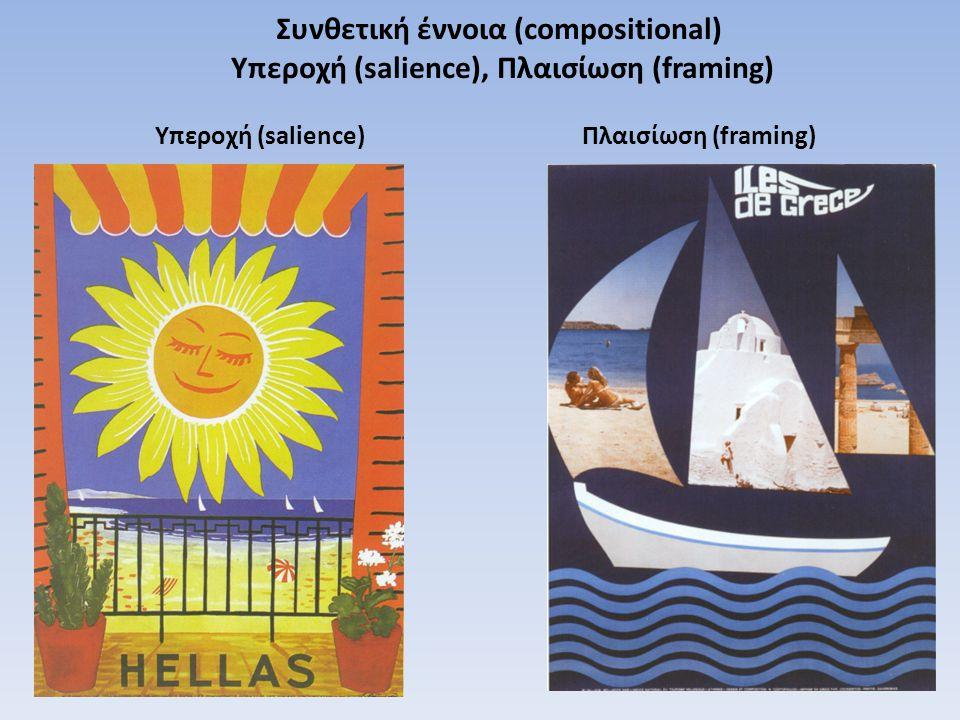 Συνθετική έννοια (compositional) Υπεροχή (salience), Πλαισίωση (framing)
