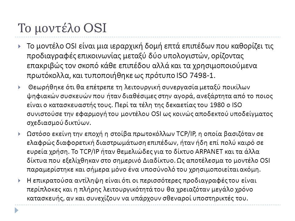 Το μοντέλο OSI