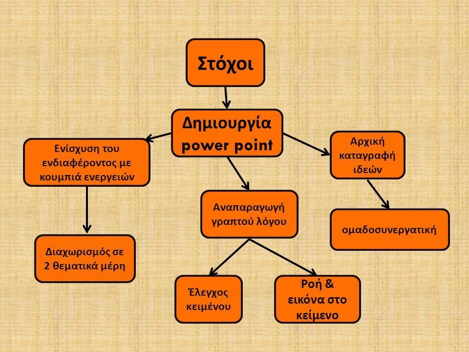 Στόχοι Δημιουργία power point Ροή & εικόνα στο κείμενο