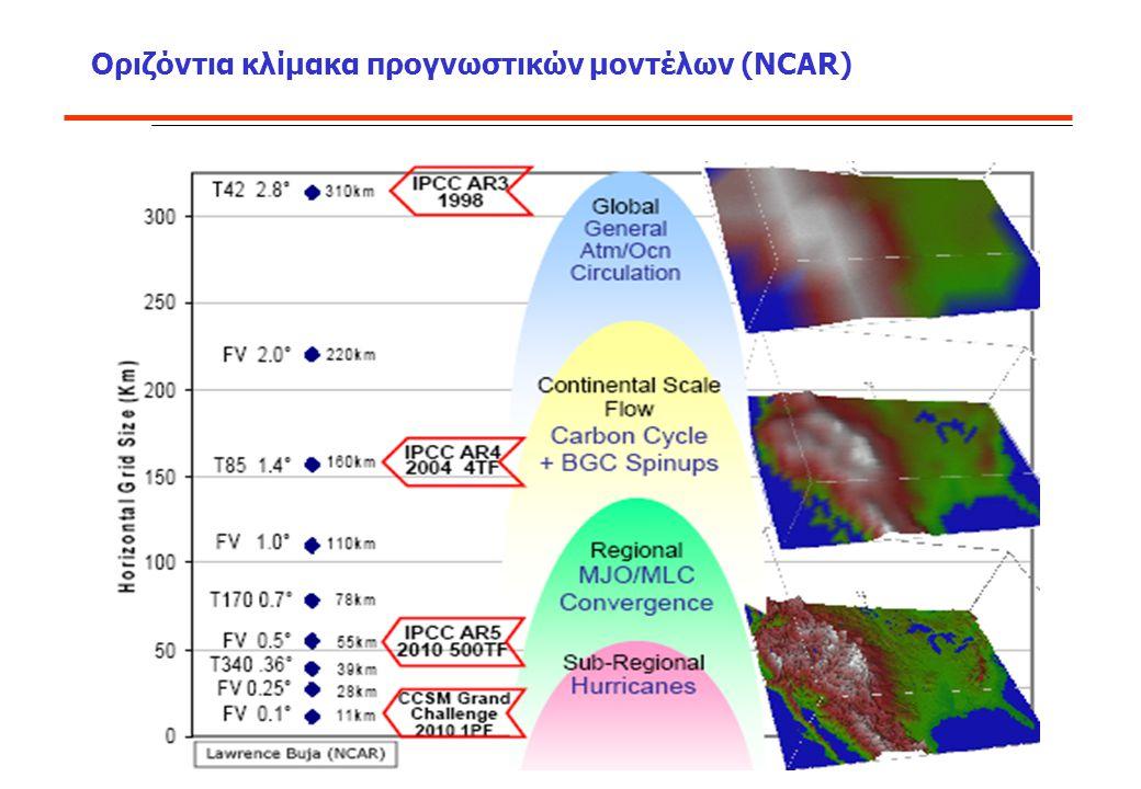 Οριζόντια κλίμακα προγνωστικών μοντέλων (NCAR)