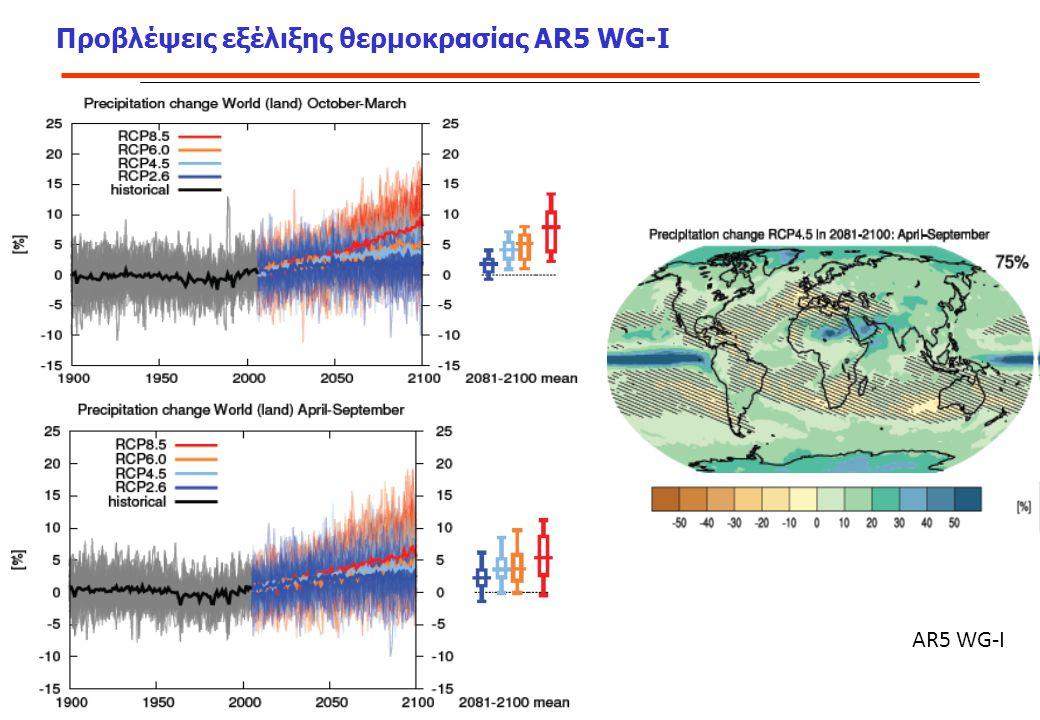 Προβλέψεις εξέλιξης θερμοκρασίας AR5 WG-I