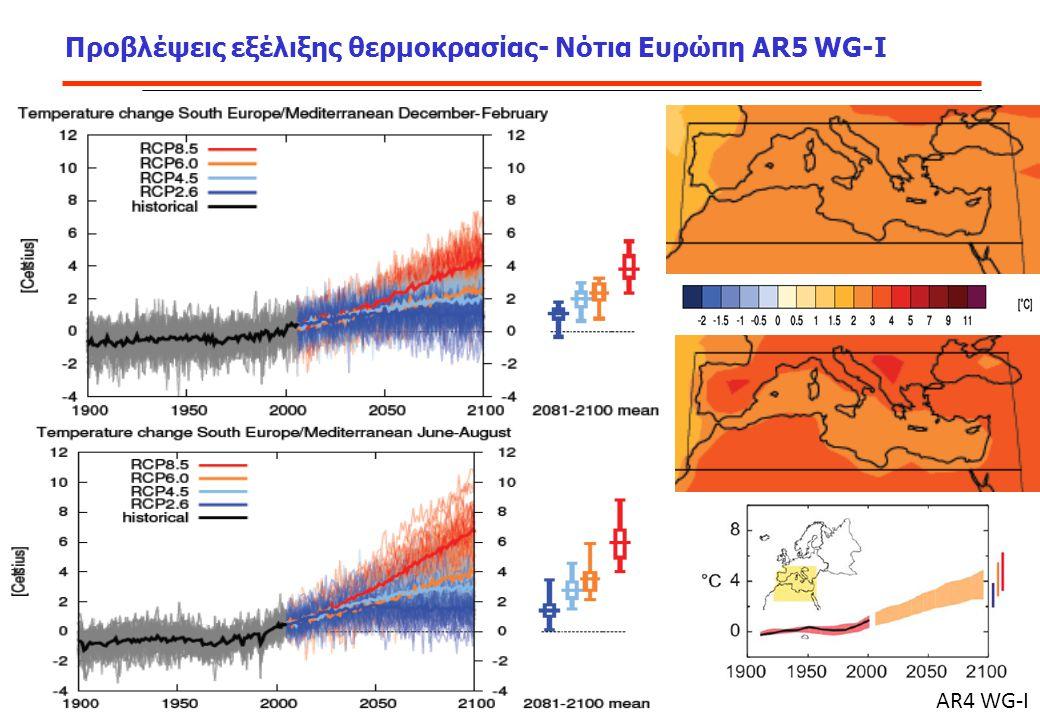 Προβλέψεις εξέλιξης θερμοκρασίας- Νότια Ευρώπη AR5 WG-I