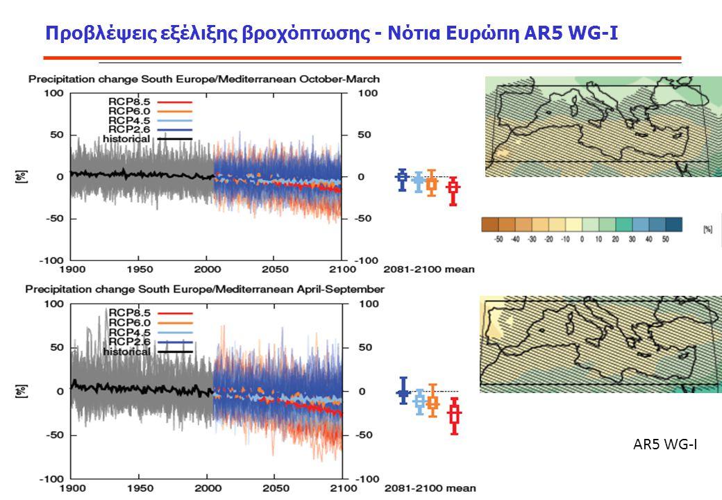 Προβλέψεις εξέλιξης βροχόπτωσης - Νότια Ευρώπη AR5 WG-I