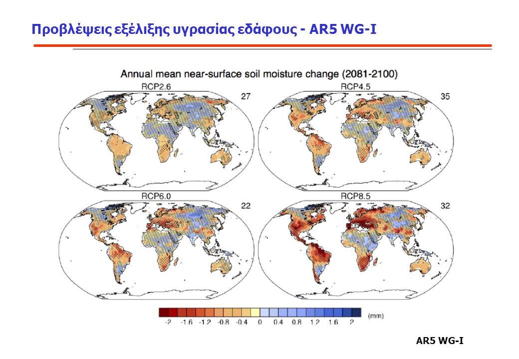 Προβλέψεις εξέλιξης υγρασίας εδάφους - AR5 WG-I