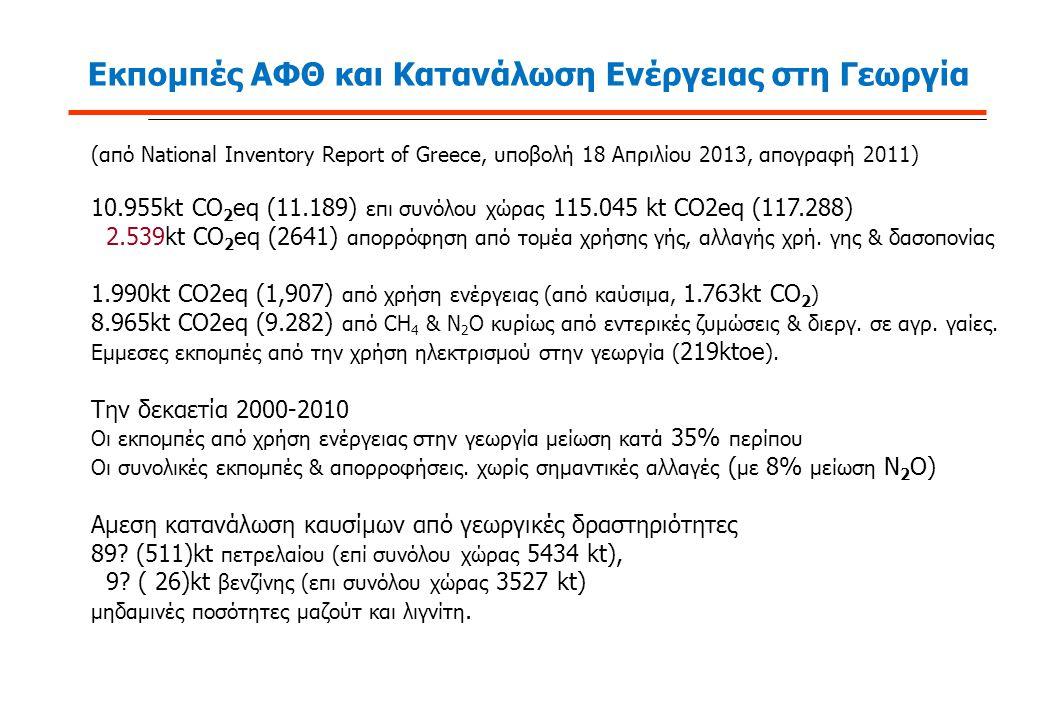 Εκπομπές ΑΦΘ και Κατανάλωση Ενέργειας στη Γεωργία