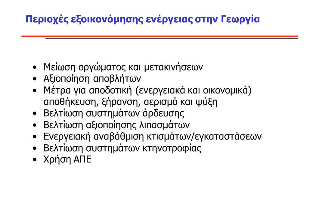 Περιοχές εξοικονόμησης ενέργειας στην Γεωργία