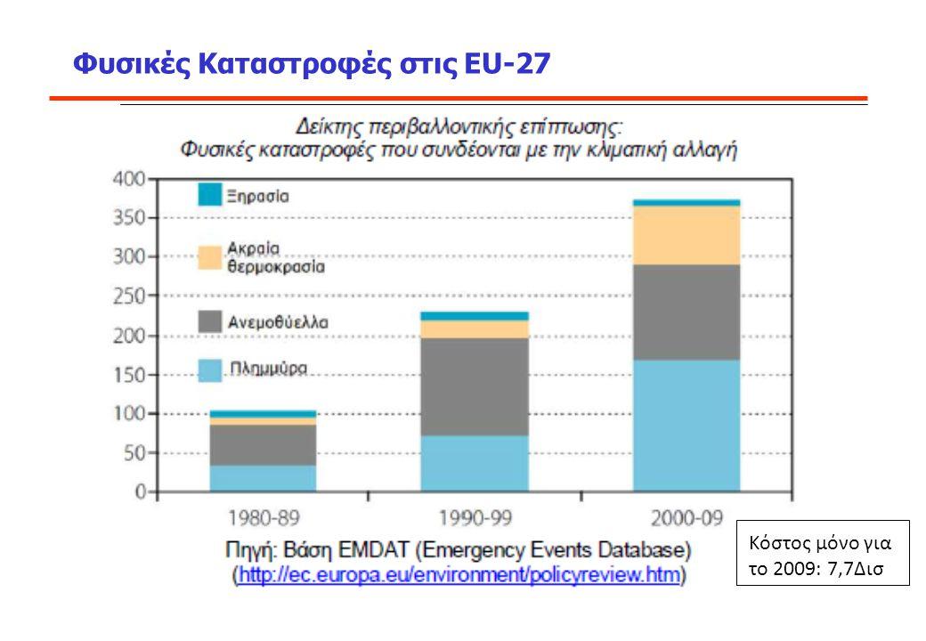 Φυσικές Καταστροφές στις EU-27