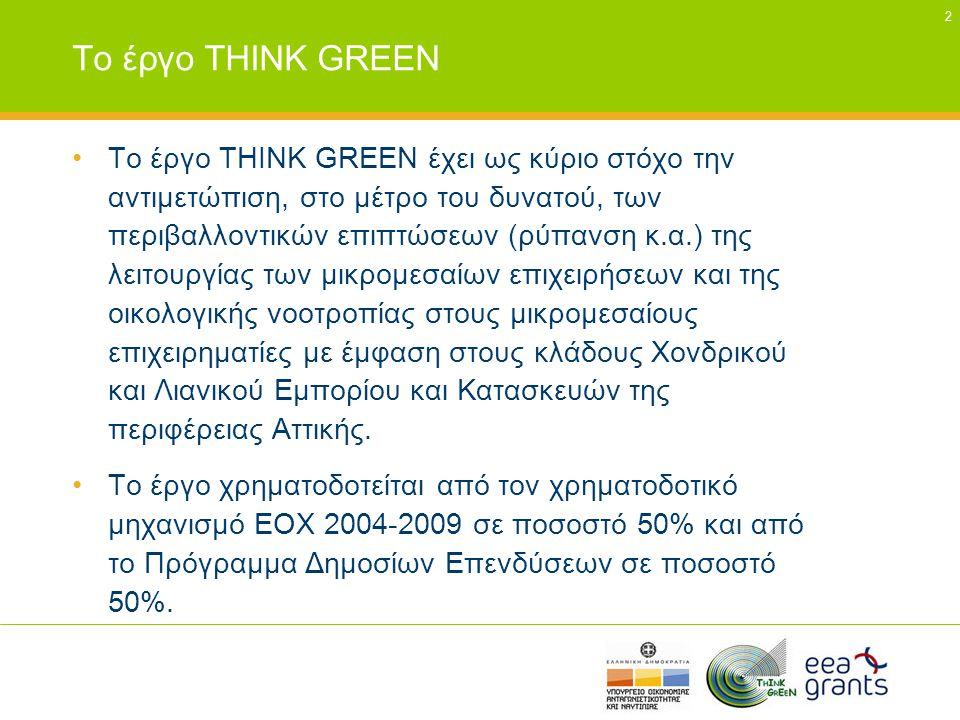 Το έργο THINK GREEN