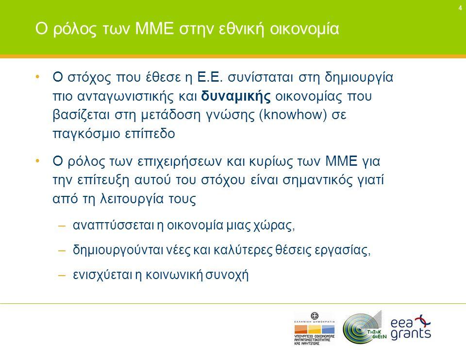 Ο ρόλος των ΜΜΕ στην εθνική οικονομία