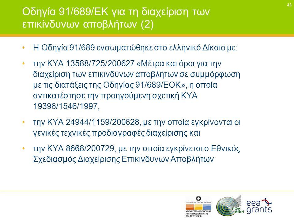 Οδηγία 91/689/ΕΚ για τη διαχείριση των επικίνδυνων αποβλήτων (2)