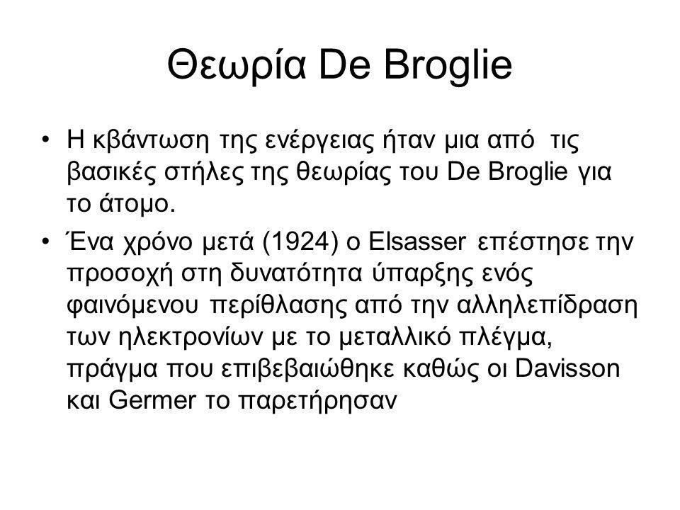 Θεωρία De Broglie Η κβάντωση της ενέργειας ήταν μια από τις βασικές στήλες της θεωρίας του De Broglie για το άτομο.